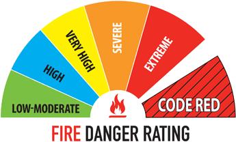 Bushfire Register Warning